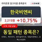 한국비엔씨,10.0