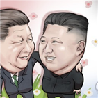 중국,북한,제재,미국,비핵화,대북,이행,압박,대통령,트럼프