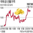 글로벌,금값,주식,가격,증시