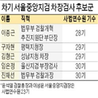 법무부,수사,의혹,인사,서울중앙지검,부장검사,검찰