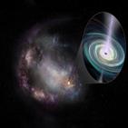 블랙홀,은하,왜소은하,대형