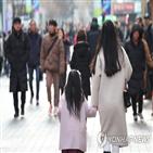 잠재성장률,한국,2.5,하락,경제,추산,생산성,올해,총요소생산성