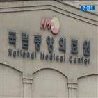 감염병,환자,치료,치료비,신종코로나바이러스