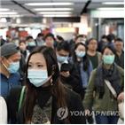 중국,홍콩,증시,확산,본토,코로나바이러스