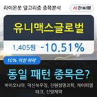 유니맥스글로벌,기사