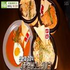 부산,맛집,함박스테이크