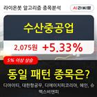 수산중공업,기사,보이