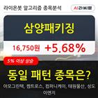 삼양패키징,상승,기사