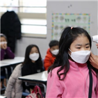 어린이,감염,마스크,증상,바이러스,신종,이상,교수