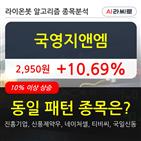 국영지앤엠,주가,상승,기사