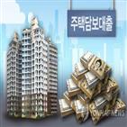 아파트,금융비용,가격,상승,서울