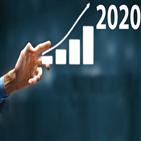 펀드,투자,수익률,국내,글로벌,지난해,추구,기업,채권,주식형