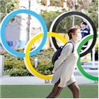 올림픽,대회,연기,도쿄올림픽,일본,선수,개최,올림픽위