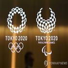 연기,도쿄조직위,올림픽,코로나19,비용,개최