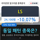 기관,LS,순매매량