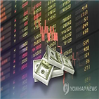 공매도,외국인,투자자,주식,국내,불법,허용,주가