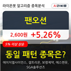 팬오션,5.26,차트