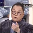 김영임,이상해