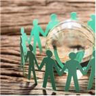 고객,혜택,가맹점,마케팅,지원,카드사
