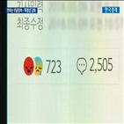 댓글,네이버,공개,이력,뉴스,감소