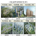 공급,공공주택,입주자모집,예정,서울,공공임대,입주자,전국,인천,경기