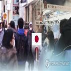 긴급사태,선포,코로나19,확산,정부,도쿄