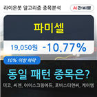파미셀,기관,000주