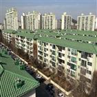 전셋값,입주,전망,아파트,전세물건,서울,올해,입주물량,경우