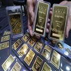 달러,글로벌,미국,금값,가격,안전자산,세계,다시,국제통화시스템,가치