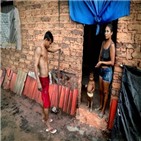 브라질,코로나19,극빈층,노숙자,정부,지원,보우사