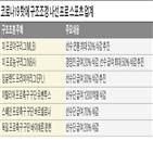 삭감,연봉,구단,선수,급여,리그,선수단,코로나19