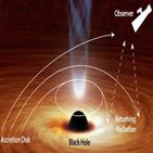 블랙홀,주변,관측