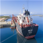 연료,공급,항구,석유,급유시설,함반토타,기업,제품,스리랑카,사업