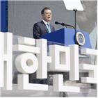 임시정부,대한민국,역사,기념관,오늘,정신,독립운동,국민,독립,대통령