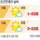 투표율,날씨,기온,총선