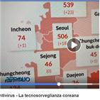 한국,이탈리아,방역,모델,코로나19,누적,인터뷰