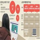 리퍼브,제품,렌털,노트북,기기,관계자,시장,판매