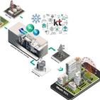 연료전지,플랫폼,에너지