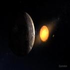 행성,케플러,지구,비슷,자료,크기,외계행성