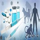 코로나19,치료제,지원단