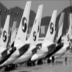 한진인터내셔널,대한항공,S&P,가능성,지원,신용등급,코로나19