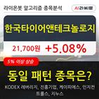 한국타이어앤테크놀로지,기사