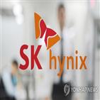 수요,SK하이닉스,코로나19,영업이익,증가,제품,대비,낸드,매출,비중