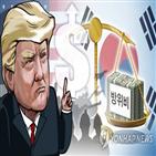 한국,미국,한미,트럼프,대통령,발병,코로나19,긴장