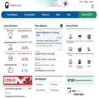 코로나19,통계청,웹페이지,정보