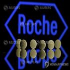 코로나19,로슈,항체,항체검사
