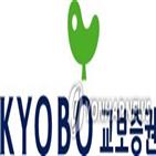 연합뉴스,실전투자대회