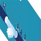 협력업체,협력사,지원,기업,임대료,조직,어려움,상생펀드,생산성,위해