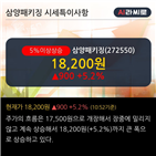 유지,한국투자증권,지속