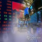 미국,중국,코로나19,경제,재개,다시